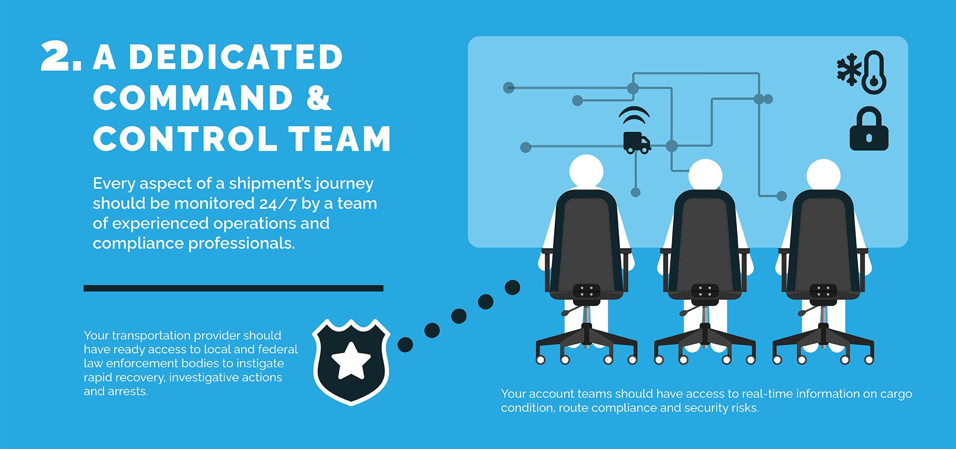 A Dedicated Command & Control Team