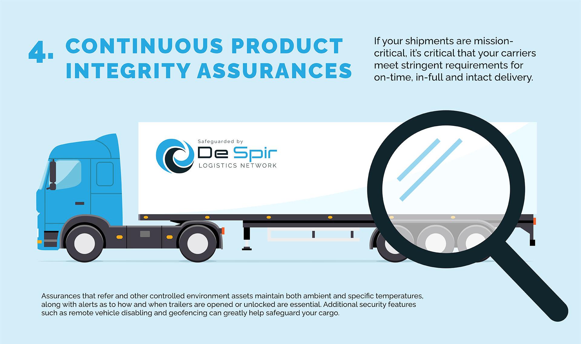 Continuous Product Integrity Assurances